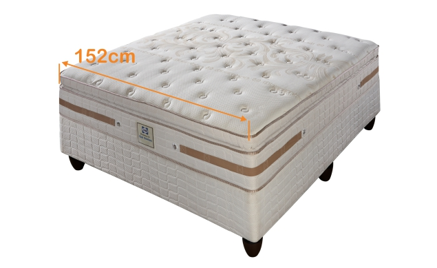 queen mattress size